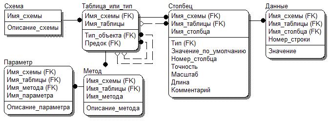 Схема УМД для